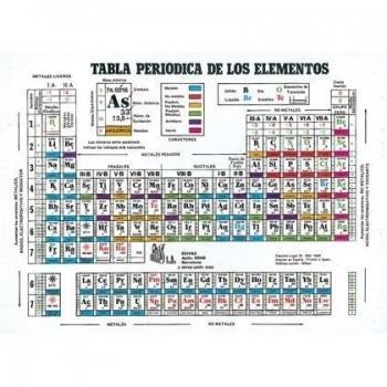 TABLA PERIODICA ELEMENTOS 24